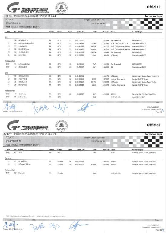 2019 China GT第四回相符GT3、GTC、单一品牌组正式收获
