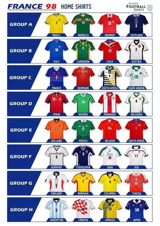 为什么这届世界杯 被称作最经典的一届世界杯?