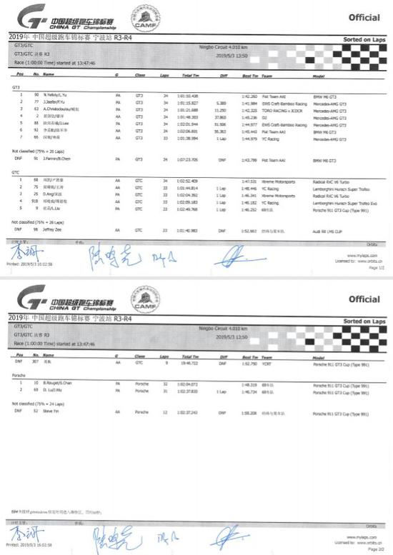 2019 China GT第三回合GT3、GTC、单一品牌组正式成绩