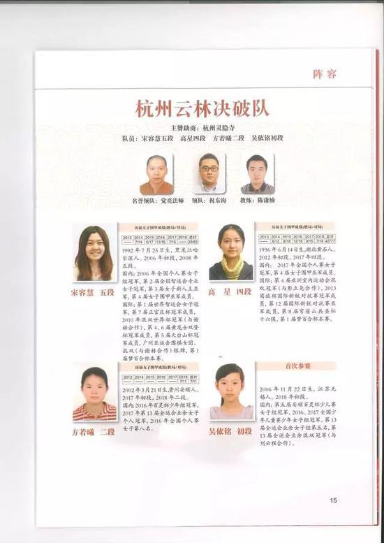 6月25日女甲预告:杭州云林决破队设擂天元大厦_lol竞猜平台