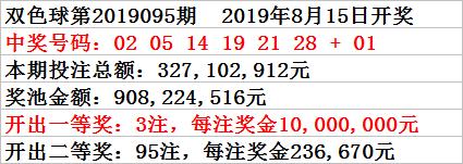 [新浪彩票]小诸葛双色球19096期预测:独蓝看10