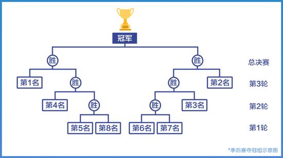爱江山更爱围棋?为了下棋这些皇帝有多拼 第8张