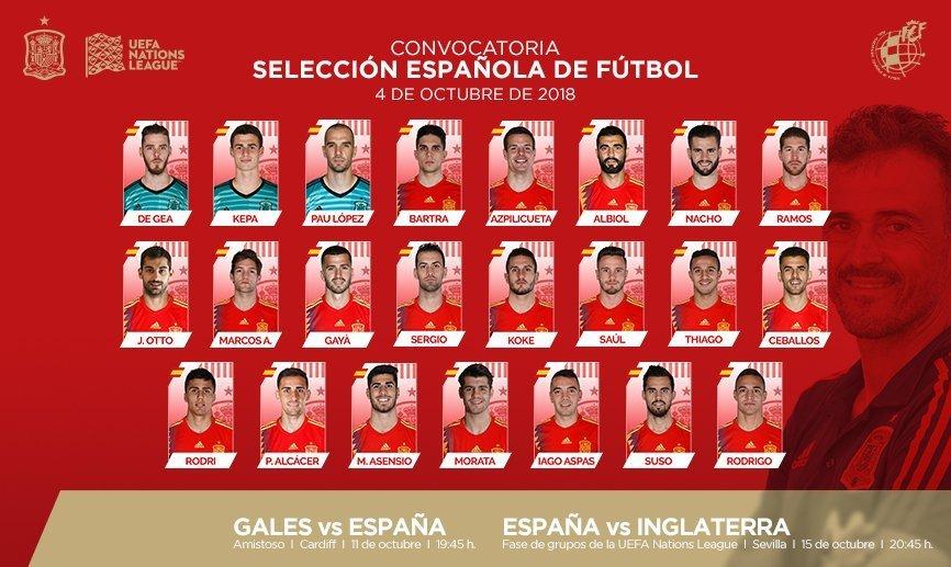 西班牙新一期大名单公布:阿尔巴仍无缘 巴萨仅1人