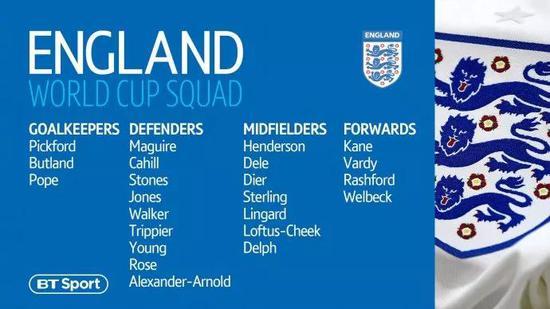 英格兰队公布的是参加2018世界杯的23人名单: