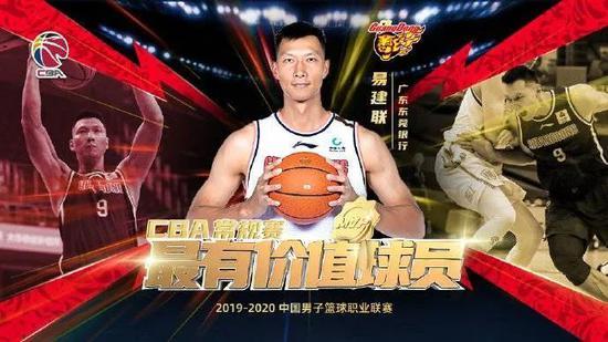 4年了!阿联一点进步都没!中国篮球没希望?