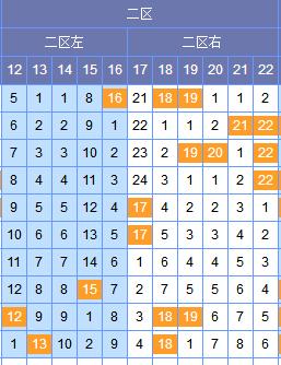 谢尚全双色球第18041期预测:上期中4+0