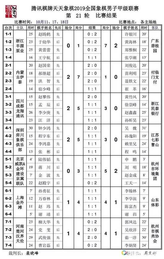 象甲联赛第21轮补赛深圳小胜江苏