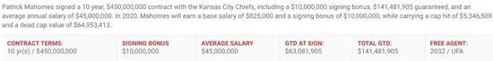 NBA史上最肥约!年薪4900万 NFL5亿合同不如他