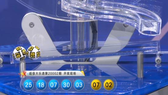 成毅大乐透第20003期:0路尾码20 33