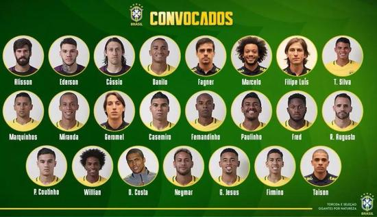 巴西队已公布参加世界杯的23人名单:
