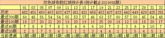 http://www.ysj98.com/jiaoyu/1513900.html