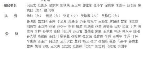 2018年初的中国奥委会委员名单。图片来源:中国奥委会官网截图。