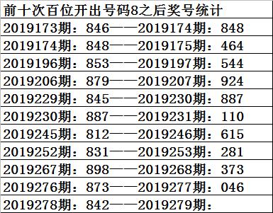 [新浪彩票]祥子福彩3D第19279期:个位0路号活跃