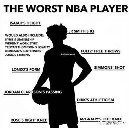 NBA球员最差模板!维金斯被黑惨 罗斯麦迪泪目