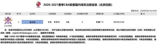 官宣:北控三年顶薪合同签约俞长栋