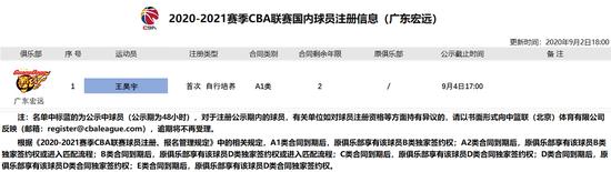 官宣:广东与青年队后卫王昊宇签两年新秀合同