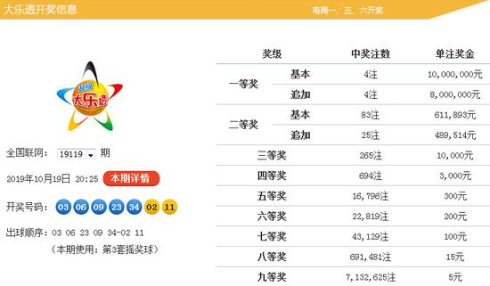 http://www.fanchuhou.com/yule/1028698.html