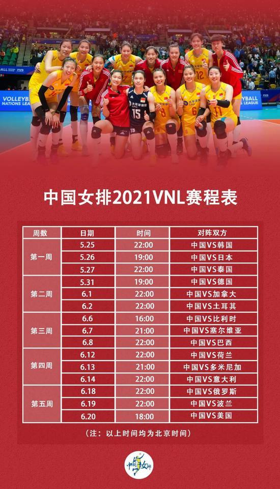 朱婷袁心玥等六国手出征世联赛 最早12日就可登场