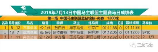 本场颁奖嘉宾:中国马主联盟主席、山西玉龙投资集团董事长 张月胜