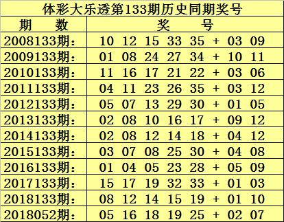 [新浪彩票]杨村长大乐透第19133期:凤尾关注29