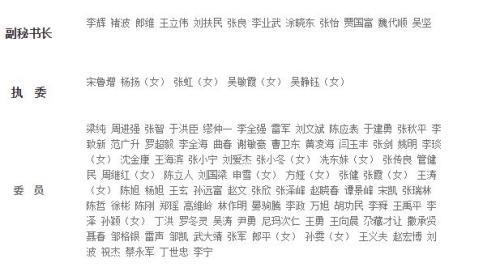 中国奥委会委员最新名单。图片来源:中国奥委会官网截图。