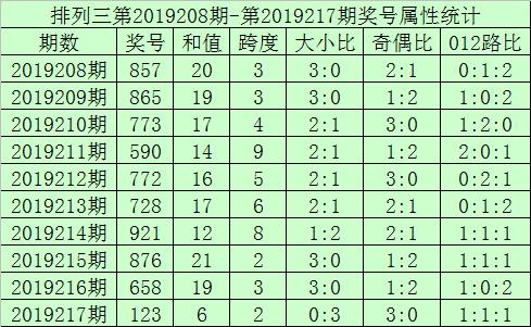 http://www.dibo-expo.com/jiankangyangsheng/899788.html