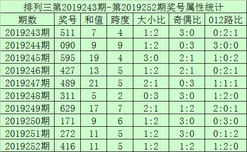 http://www.fanchuhou.com/junshi/889759.html