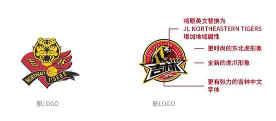 CBA更新辽宁新疆广厦等5队队标 下季正式使用