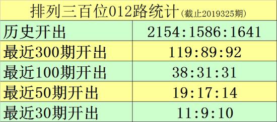 http://www.k2summit.cn/yulemingxing/1555349.html