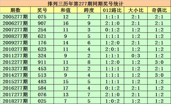 http://www.k2summit.cn/yishuaihao/1210723.html
