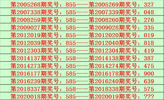 [新浪彩票]陆毅排列三第20019期:重号不会上奖