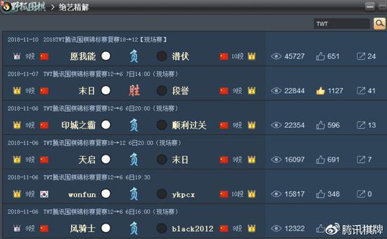 绝艺精解-TWT复赛棋谱收录