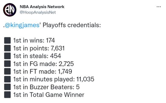美媒列詹姆斯季后赛成就:8项数据历史第一!
