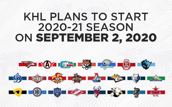 KHL新赛季暂定9月2日开启 已有球队提前宣布退出