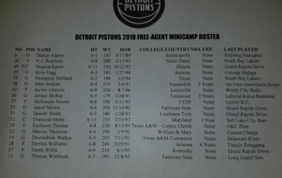 亚当斯晒活塞训练服 进试训名单将冲击NBA?