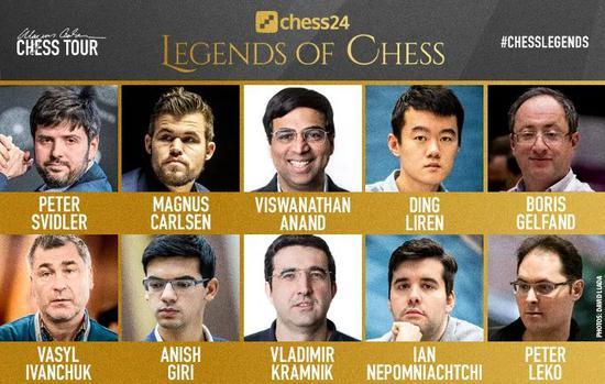 <strong>Chess24国际象棋传奇锦标赛阵容</strong>