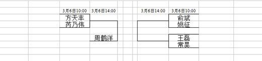 第九届中国围棋龙星战预选赛30岁至40岁组对阵