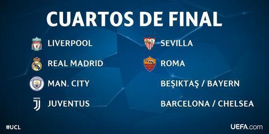 欧冠八强已经产生了6个