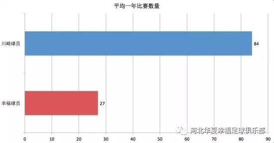 与日本同龄小球员差距究竟在哪?这些问卷或给启发让每个人都心碎歌谱