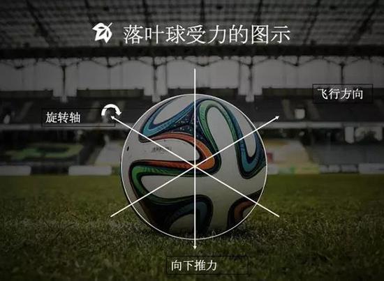 """中国足球依然有点""""不康健"""""""