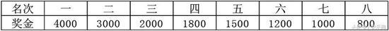 四。南京马拉松暨全国马拉松锦标赛