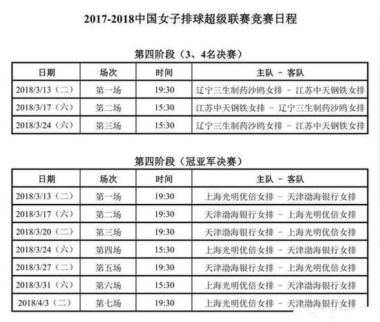 女排联赛决赛赛程公布 李盈莹再度挑战金软景
