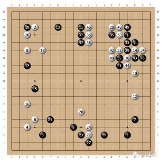 加藤正夫名局系列15 第三届擂台赛屠龙击败马晓春