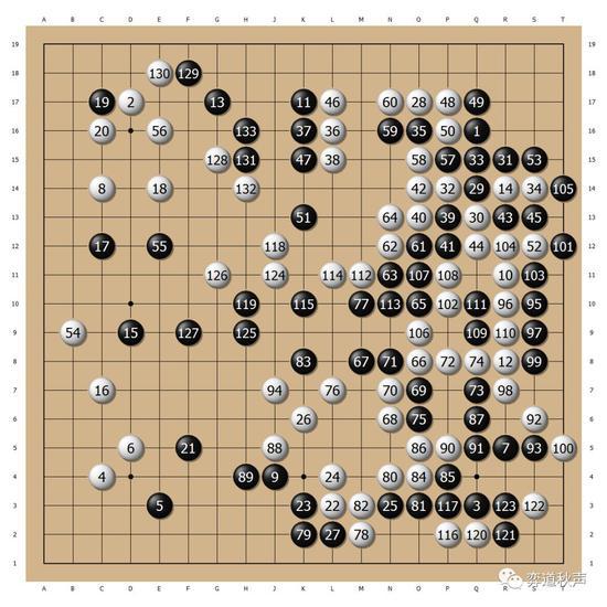 加藤正夫执黑133手中盘胜马晓春