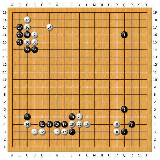 图1(1-34)