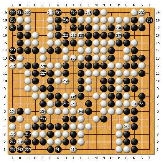 图18(216-259)