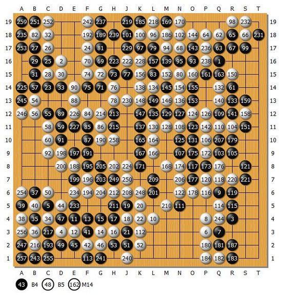 图19(1-259)
