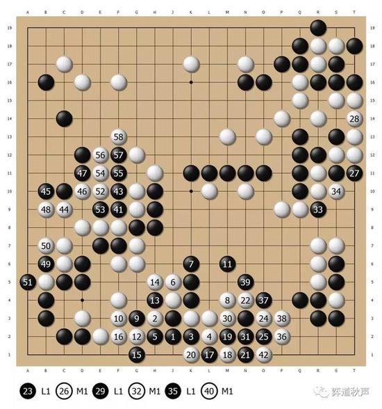 刘昌赫名局系列:业余锦标赛初显身手(多谱)