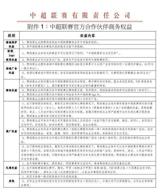 中超联赛发布官方合作伙伴官方供应商招商公告胖妹变凤凰