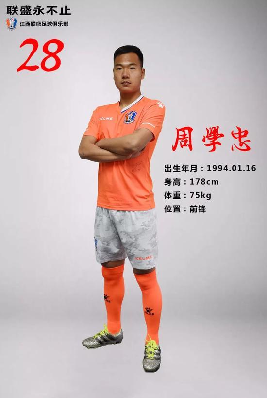 28号周学忠 河南籍球员,曾效力于河南建业队。